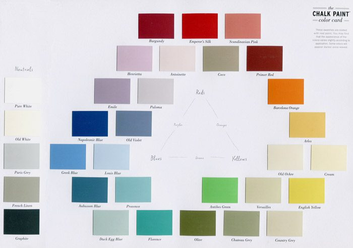 carta de colores chalk paint annie sloan